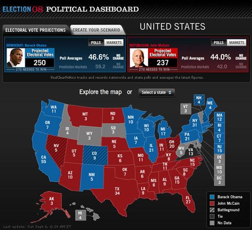 obama mc cain polls